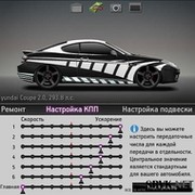 кпп хонда интегра в игре стритрейсеры субботу шоссе Таллинн-Нарва