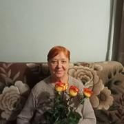 Любовь Жбанова on My World.